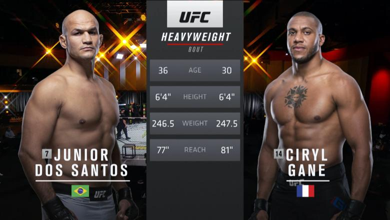 Tale Of The Tape: Junior Dos Santos Vs Ciryl Gane