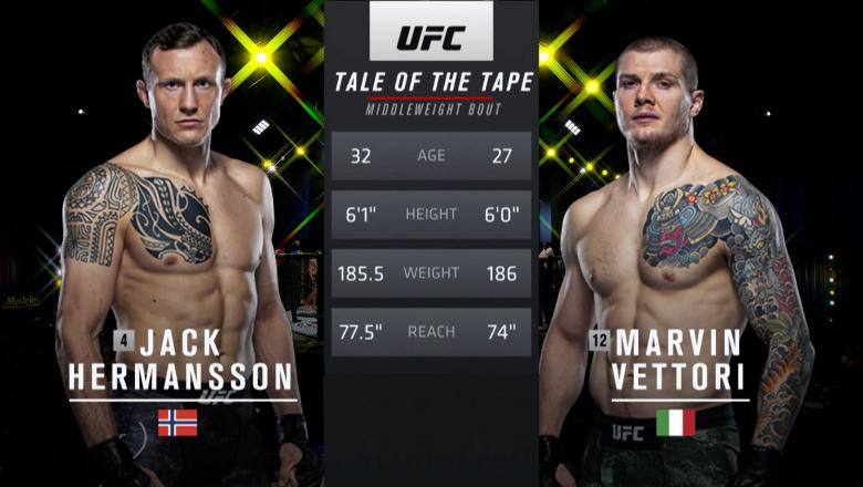 Free Fight: Marvin Vettori vs Jack Hermansson
