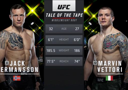 Free Fight: Marvin Vettori vs Jack Hermansson