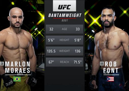 Rob Font Vs. Marlon Moraes Tale Of The Tape
