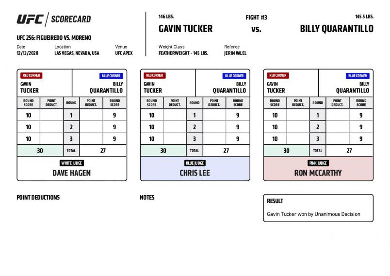 See How The Judges Scored Every Round Of UFC 256: Figueiredo vs Moreno