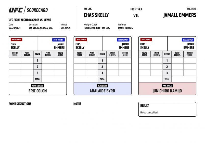 Ufc Fight Night Blaydes Vs Lewis Official Scorecards