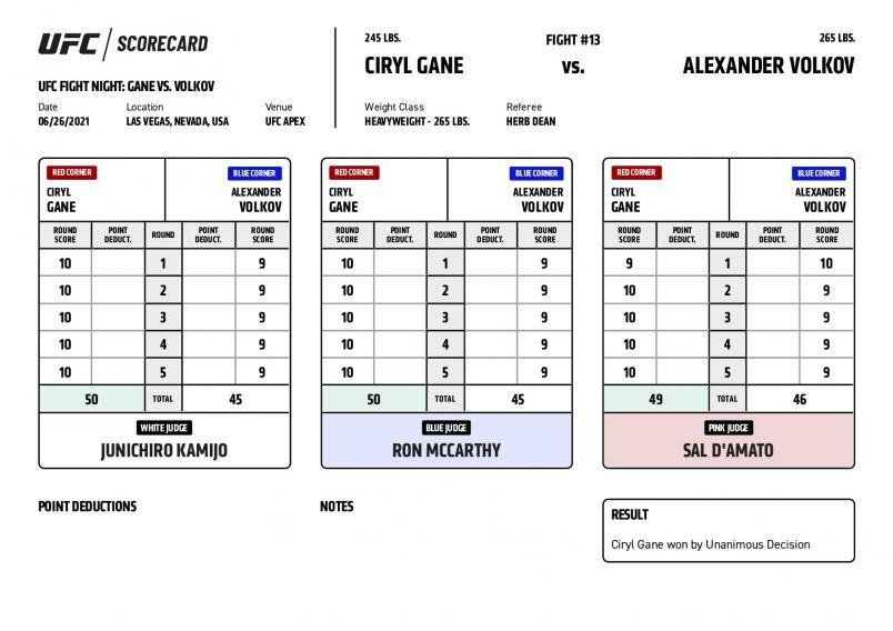 UFC Fight Night Gane vs Volkov - Scorecards - Gane vs Volkov.jpg