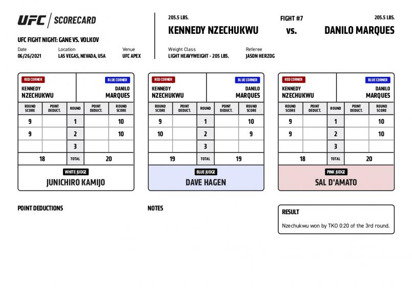 UFC Fight Night Gane vs Volkov - Scorecards - Nzechukwu vs. Marques