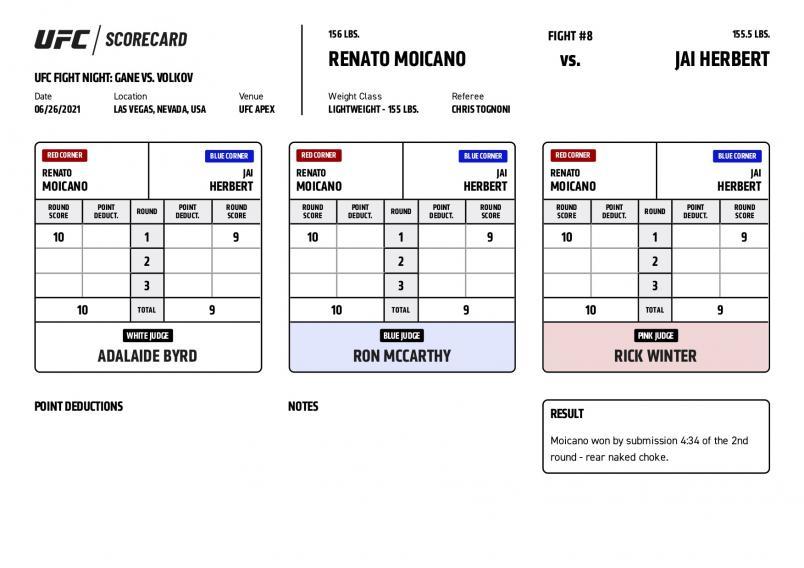 UFC Fight Night Gane vs Volkov - Scorecards - Moicano vs. Herbert