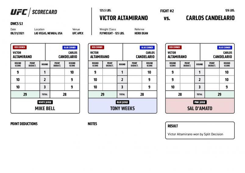 Dana White's Contender Series Season 5, Episode 1 - Altamirano vs Candelario Scorecareds