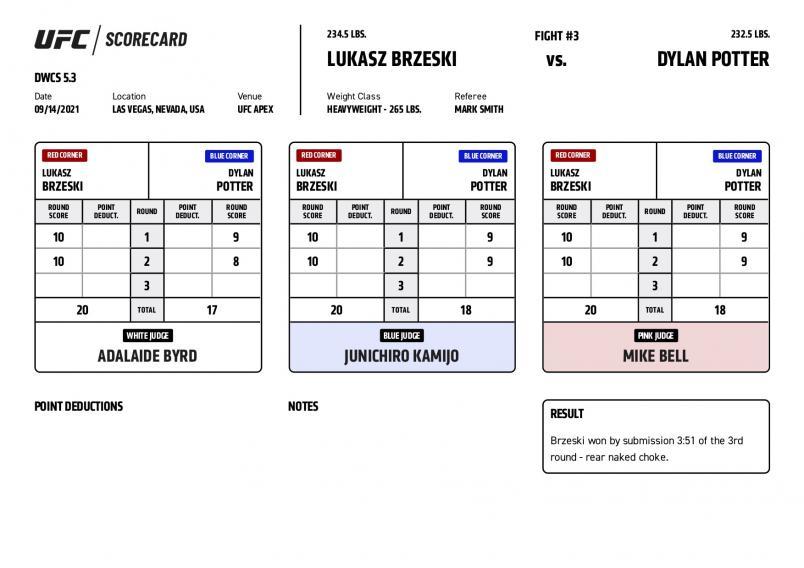 Lukasz Brzeski vs Dylan Potter Scorecards | Dana White's Contender Series Season 5, Episode 3