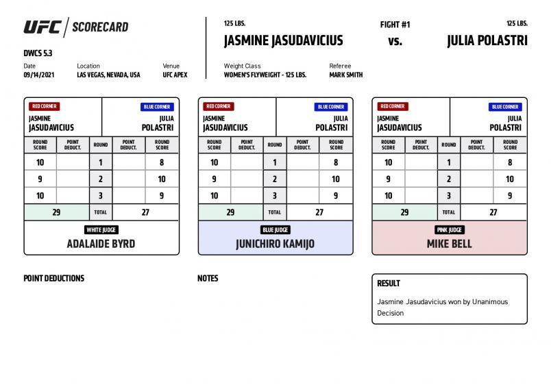Jasudavicius vs Polastri Scorecards | Dana White's Contender Series Season 5 Episode 3
