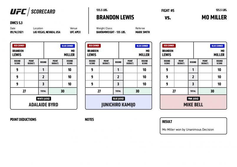 Brandon Lewis vs Mo Miller Scorecards | Dana White's Contender Series Season 5 Episode 3