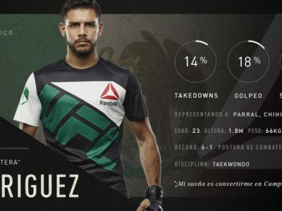 Yair Rodriguez Reebok info graphic for UFC Fight Kit
